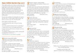 Companion Vegetable Garden Layout by Kyneton Transition Hub