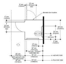 Standard Interior Door Size Standard Bedroom Door Size Bathroom Door Size Simple Intended For