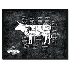 wall ideas beef meat cow cuts butchers chart canvas print