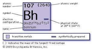 Fe On The Periodic Table Bohrium Bh Chemical Element Britannica Com