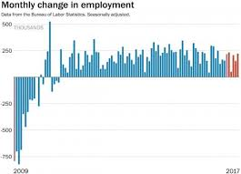 jobs under obama administration so far the trump economy looks a lot like the obama economy the