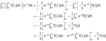 laplace transform table calculator laplace transform properties