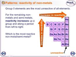 N On The Periodic Table 11 Patterns In The Periodic Table V1 0