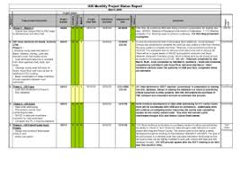 example of project status report and weekly status report it