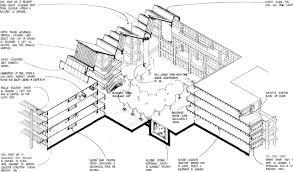 home basics and design mitcham home basics and design glenelg