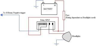 holden colorado wiring diagram wiring diagram simonand