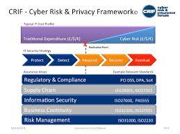 commercial risk model guidance cyber risk insurance forum