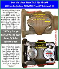 2000 dodge ram 1500 rear differential car autos gallery
