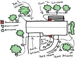Landscape Lighting Plan Article Landscape Lighting Plan Volt Lighting
