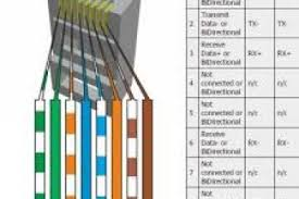 hpm rj45 wiring diagram wiring diagram