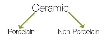 tile 101 ceramic tile vs porcelain tile mira floors