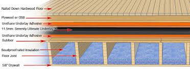 soundproof hardwood floor underlayment carpet vidalondon