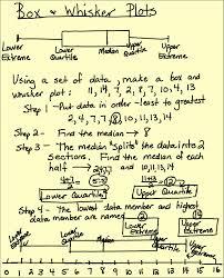 box and whisker plot worksheets u2013 wallpapercraft
