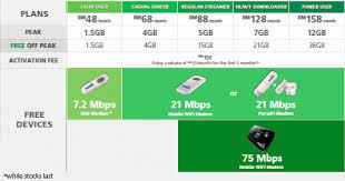 home wireless internet plans skillful best home wifi plans 6 home wireless internet plans house