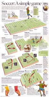 best 25 soccer games for kids ideas on pinterest soccer goals