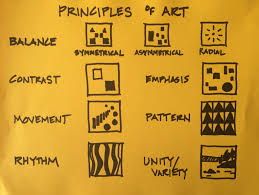 six principles of idea what are the seven elements of art