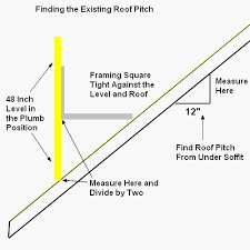 Estimating Roof Square Footage by How To Determine Roof Pitch