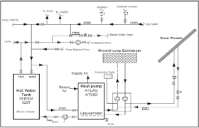 sustainco hybrid solar thermal and ground source heat pump system