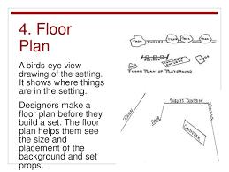 Drawing A Floor Plan Set Design 101