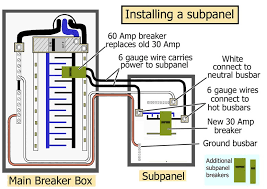circuit breaker box 30 wiring diagram wiring diagrams image