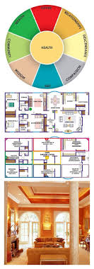 Best Fengshui In Architecture Images On Pinterest Feng Shui - Feng shui colors bedroom