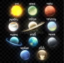Solar System Night Light Set Realistic Bright Planets Light Cosmic Effects Solar System