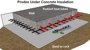 insulating a concrete floor with radiant heat how to install