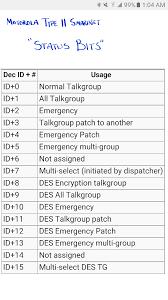 Radio Reference Live Feed Pro 106 Motorola Type Ii Smartnet