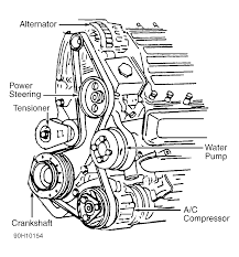 2005 Chevrolet Cavalier Engine Diagram Beretta Serpentine Replacement How To Replace Serpentine Belt On