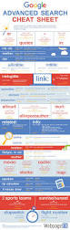 google advanced search operators cheat sheet infographic