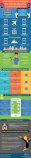 10 Programas Para Projetar A 25 Melhores Ideias De Statistics App No Pinterest Design De