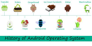 list of android versions history of android operating system techtrickle