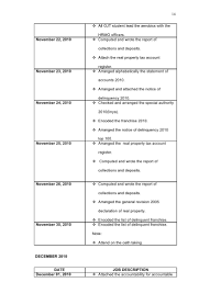 Sample Objectives In Resume For Ojt Business Administration Student by Narrative Report Danna