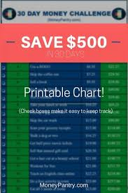 Challenge How To 30 Day Money Challenge How To Save 500 In 30 Days
