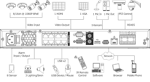 Vga To Hdmi Wiring Diagram 8 Channel 1080p 8 Port Poe Nvr Clearview Cctv