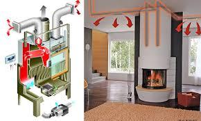 ventilazione forzata camino termocamini i caminetti con diffusione di calore bricoportale