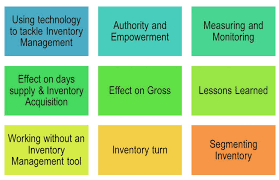 of inventory strengths and weaknesses of inventory management processes