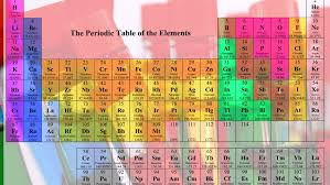 periodic table of elements test chemistry colorful test tubes rotating merging and disappearing to