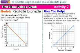 Graphing Linear Functions Worksheet Pdf 802 Mp3 Ms Passarella U0027s Math Class
