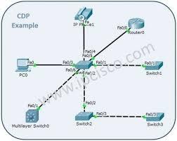 tutorial cisco packet tracer 5 3 cisco packet tracer 5 3 2 indir gezginler tri
