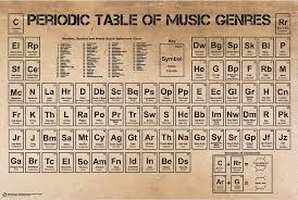 periodic table most wanted key periodic table of music genres 51519