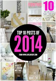 Livelovediy by Livelovediy Top 10 Posts Of 2014 And A Bit Of Sad News