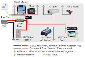 rv power converter wiring diagrams wiring diagram simonand