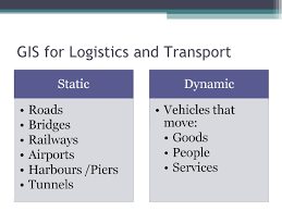applications of gis to logistics and transportation
