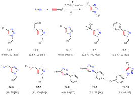 catalysts free full text expanding the scope of cu i