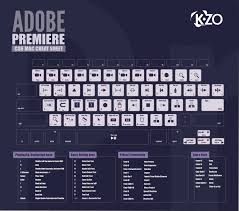 adobe premiere pro tutorial in pdf cs6 adobe premiere shortcut keys infographic designed by ashley
