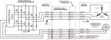 complex motor control wiring diagrams wiring diagram simonand