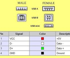 require wiring diagram for a usb mouse