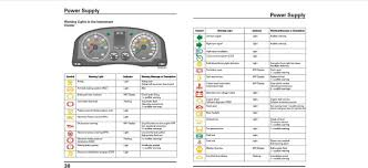 vw touran owners manual download volkswagen owner u0027s manual pdf