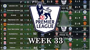 premier league results table and fixtures premier league results table fixtures week 33 youtube